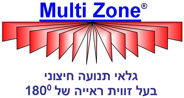 Multi-Zone with Hebrew sub-title