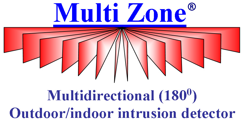 Multi-Zone outdoor intruder detector